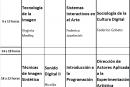 Oferta 1er Cuatrimestre 2020- LAD